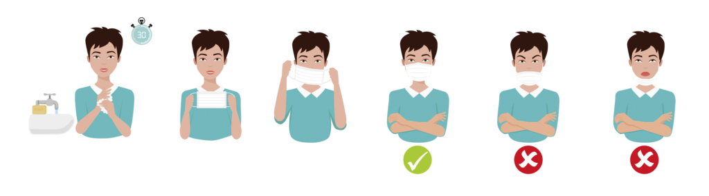 Graphic showing the correct way to wear a face mask.